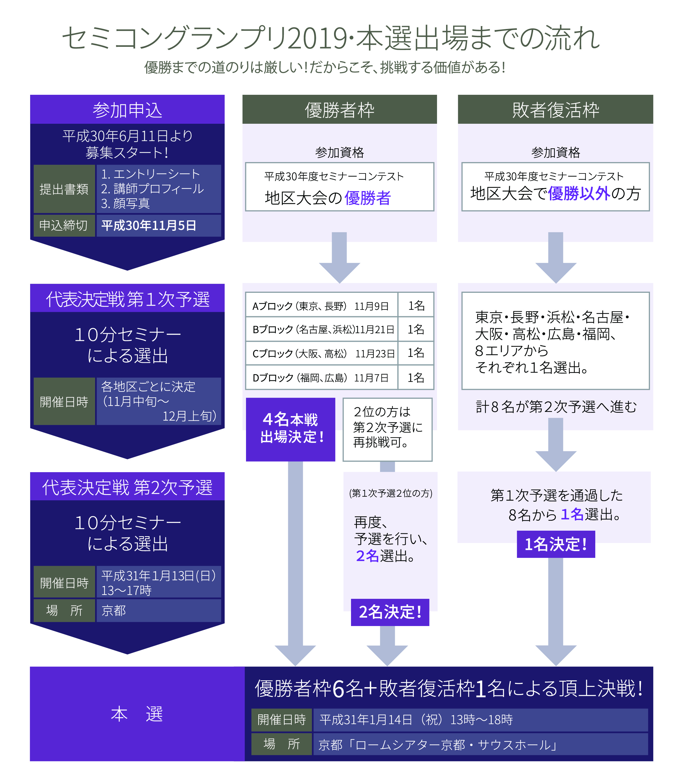 170510_scg_chart